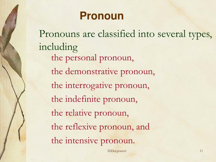 Pronouns are classified into several types, including