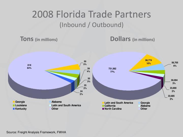 2008 Florida Trade Partners