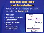 natural selection and populations3