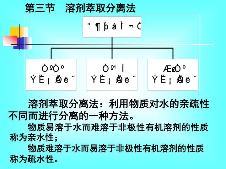 第三节  溶剂萃取分离法