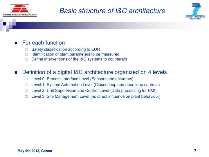 Basic structure of I&C architecture