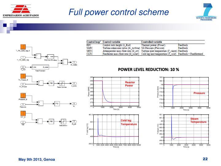 Full power control scheme
