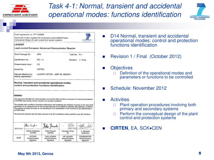 Task 4-1: Normal, transient and accidental operational modes: functions identification