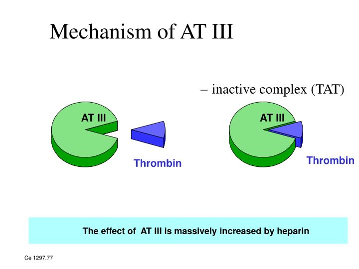 Mechanism of AT III