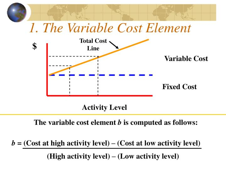 1. The Variable Cost Element