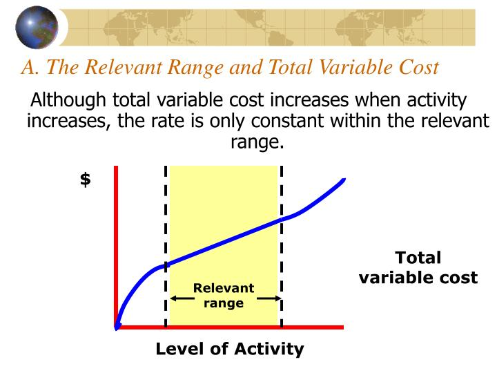 A. The Relevant Range and Total Variable Cost