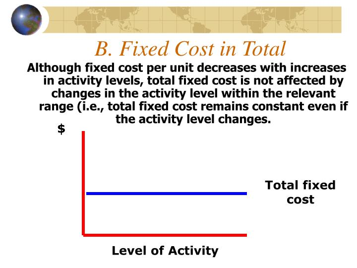 B. Fixed Cost in Total
