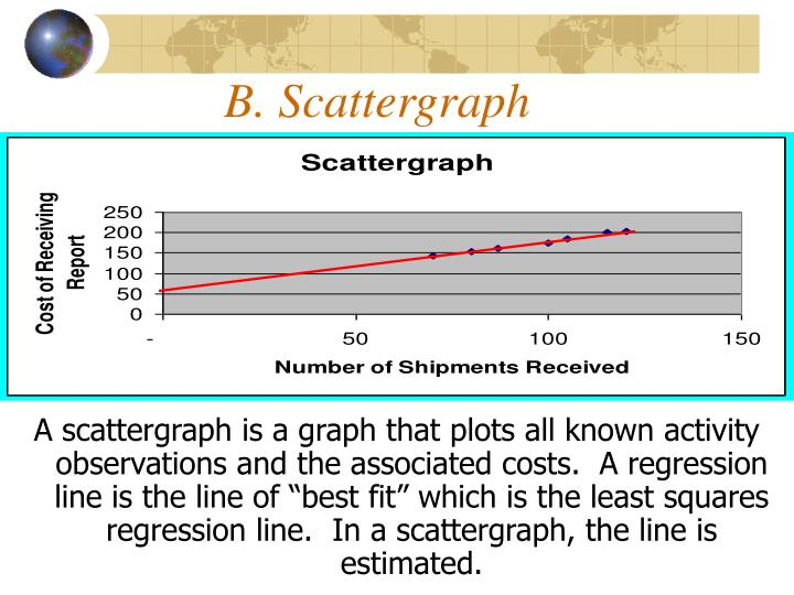 B. Scattergraph