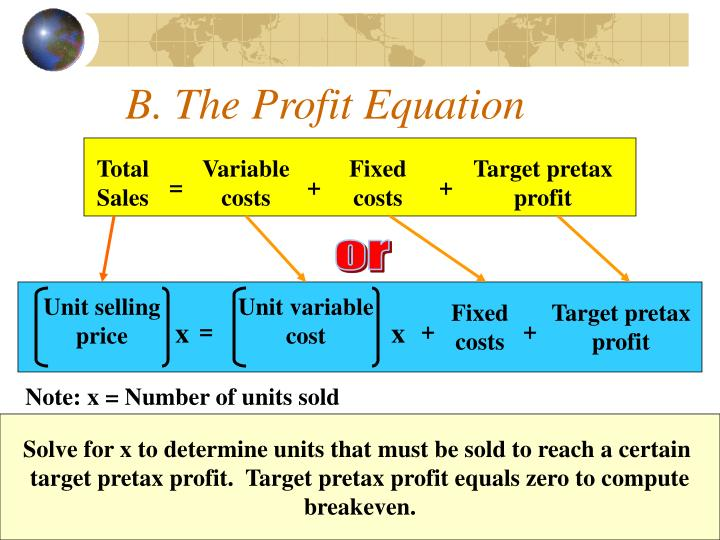 B. The Profit Equation