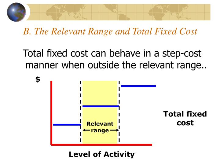 B. The Relevant Range and Total Fixed Cost