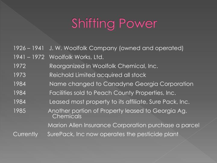 Shifting Power