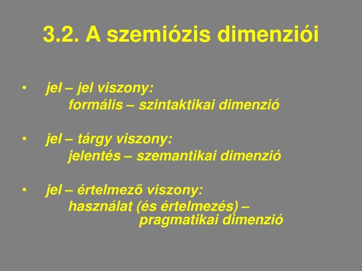 3.2. A szemiózis dimenziói