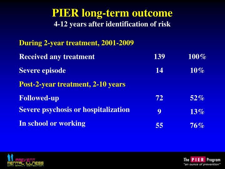 PIER long-term outcome