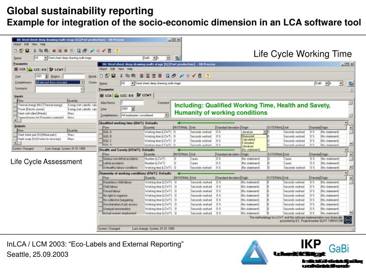 Global sustainability reporting