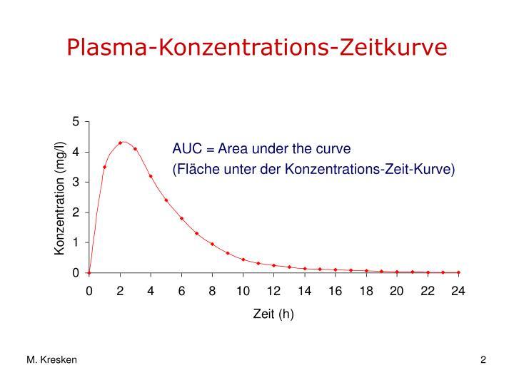 tetracycline online