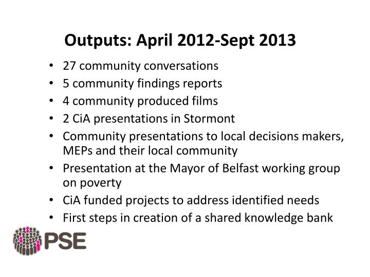 Outputs: April 2012