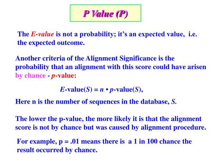 P Value (P)