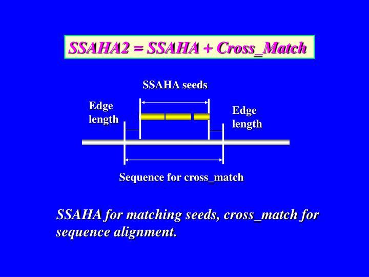SSAHA seeds