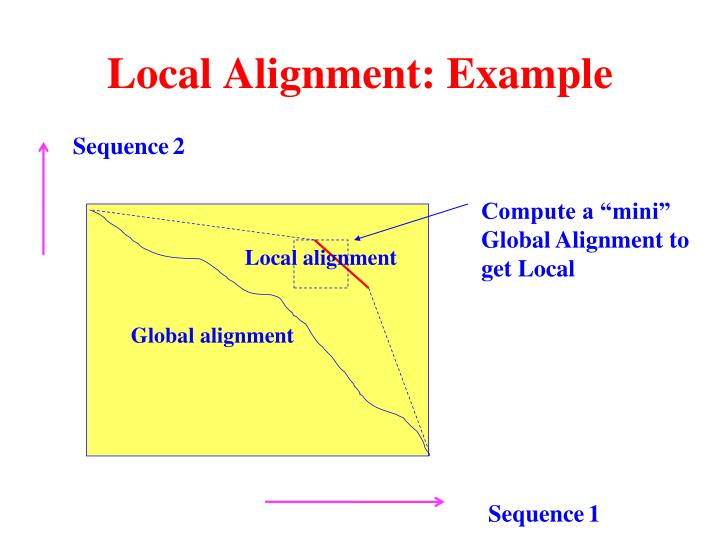 "Compute a ""mini"" Global Alignment to get Local"