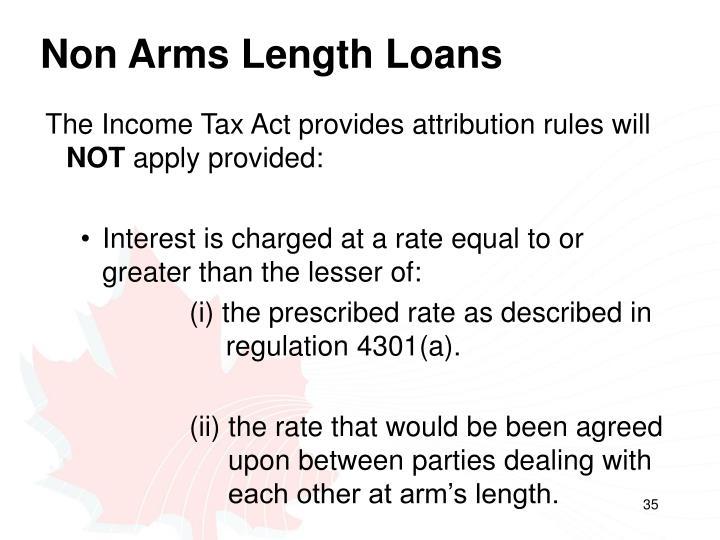 Non Arms Length Loans