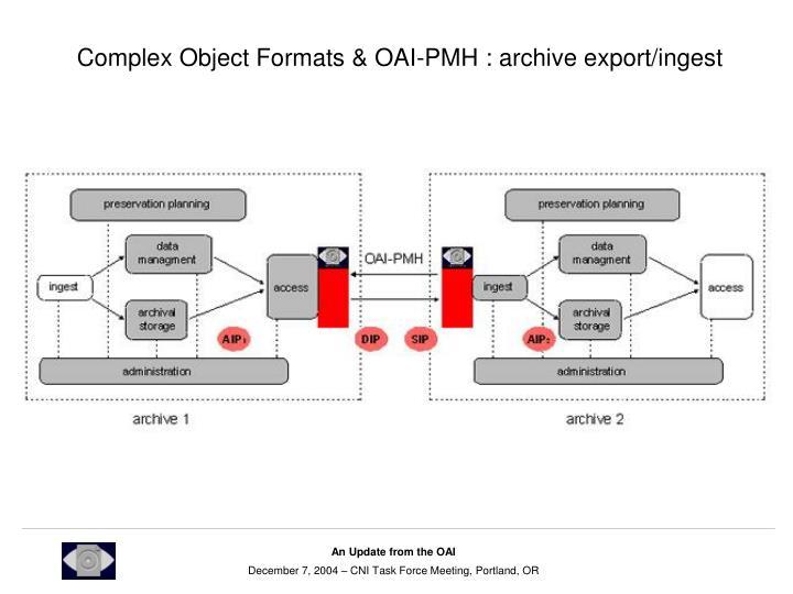 Complex Object Formats & OAI-PMH : archive export/ingest
