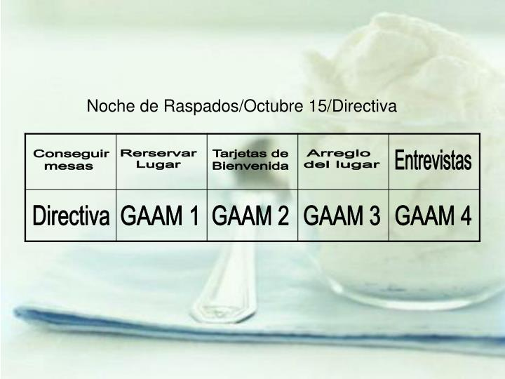 Noche de Raspados/Octubre 15/Directiva