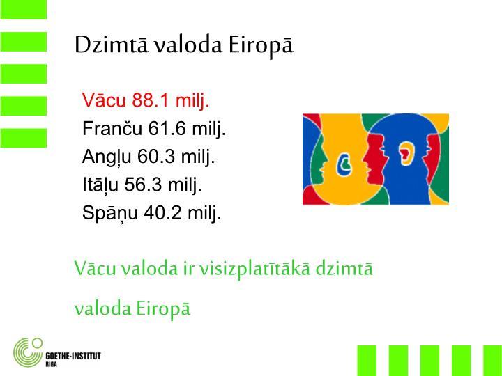 Dzimtā valoda Eiropā
