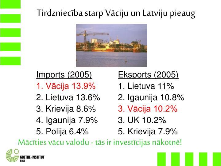 Tirdzniecība starp Vāciju un Latviju pieaug
