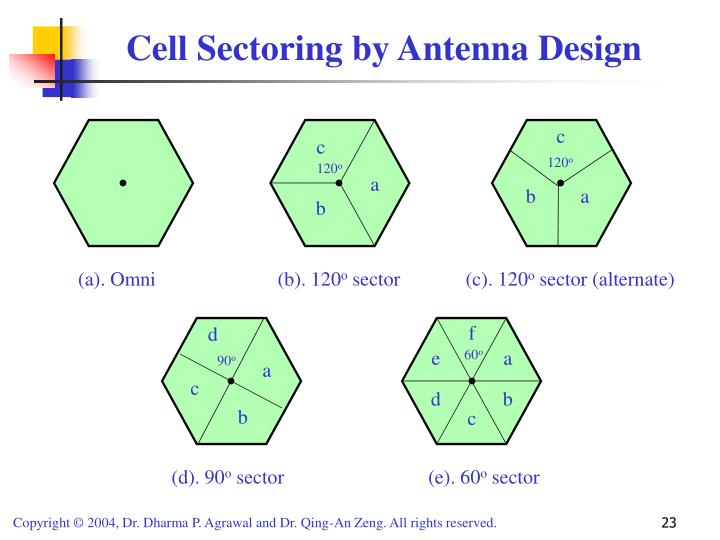 Cell Sectoring by Antenna Design
