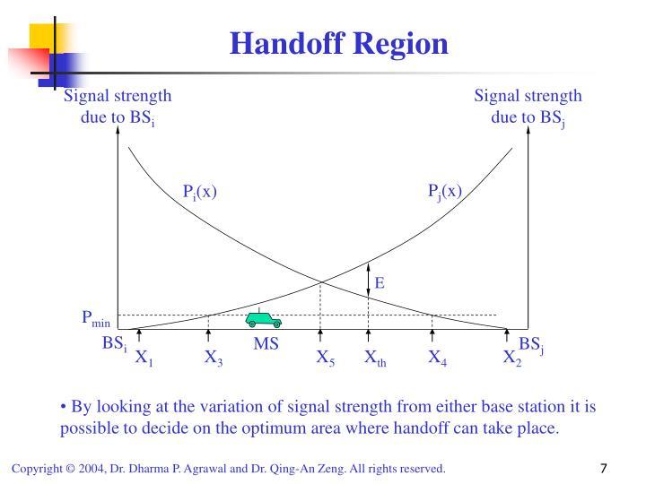 Handoff Region