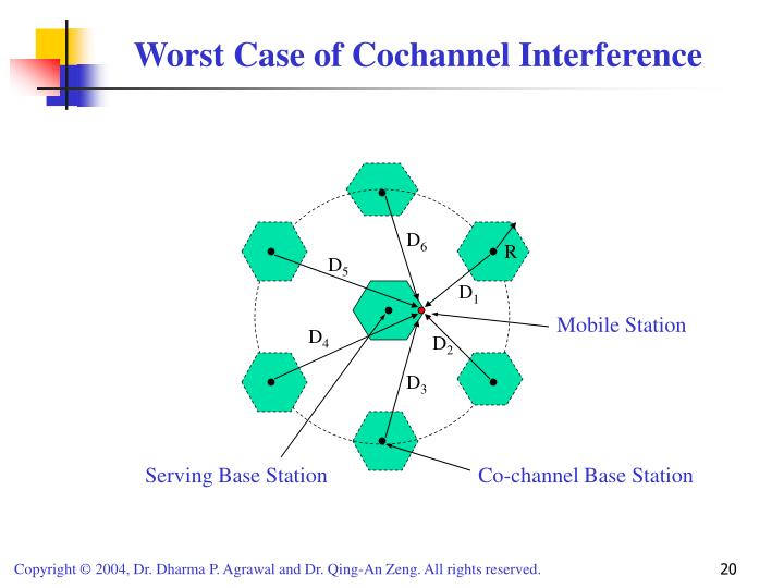 Worst Case of Cochannel Interference