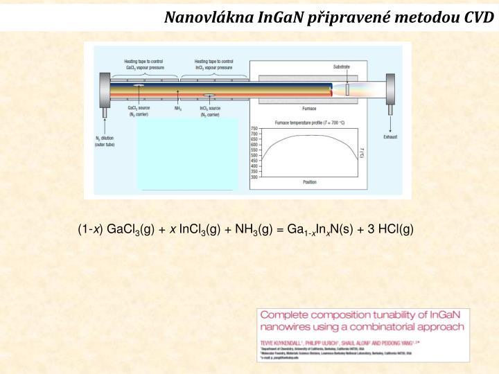 Nanovlákna InGaN připravené metodou CVD