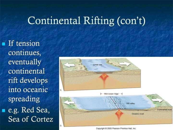 Continental Rifting (con't)