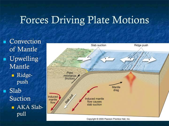 Forces Driving Plate Motions