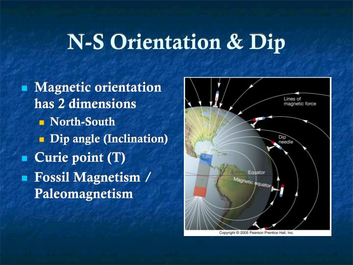 Magnetic orientation has 2 dimensions