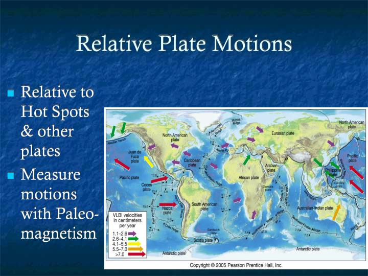 Relative Plate Motions