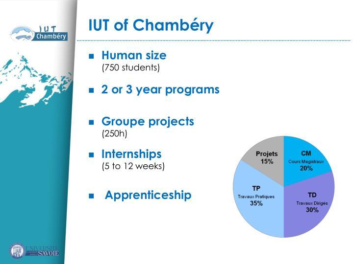 IUT of Chambéry