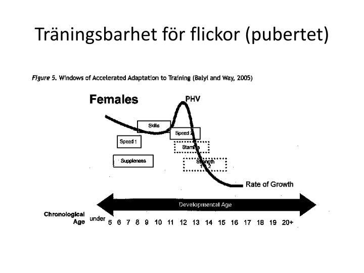 Träningsbarhet för flickor (pubertet)