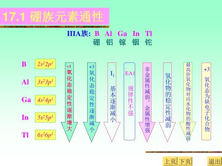 17.1 硼族元素通性