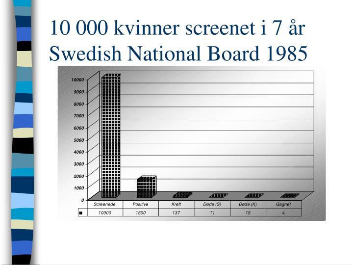10 000 kvinner screenet i 7 år