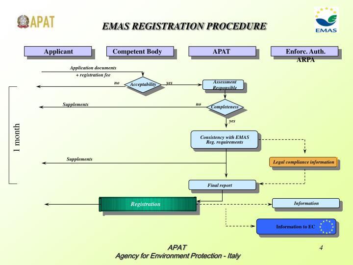 EMAS REGISTRATION PROCEDURE