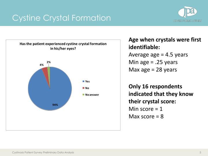 Cystine Crystal Formation