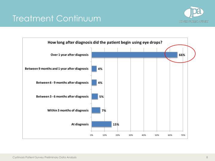 Treatment Continuum