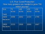 u s flue cured production how many growers are needed to grow 700 million pounds