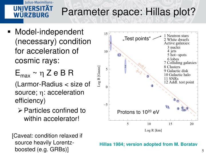 Parameter space: Hillas plot?