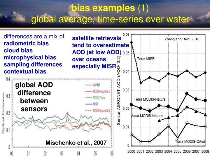 bias examples