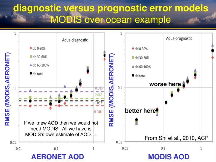 diagnostic versus prognostic error models