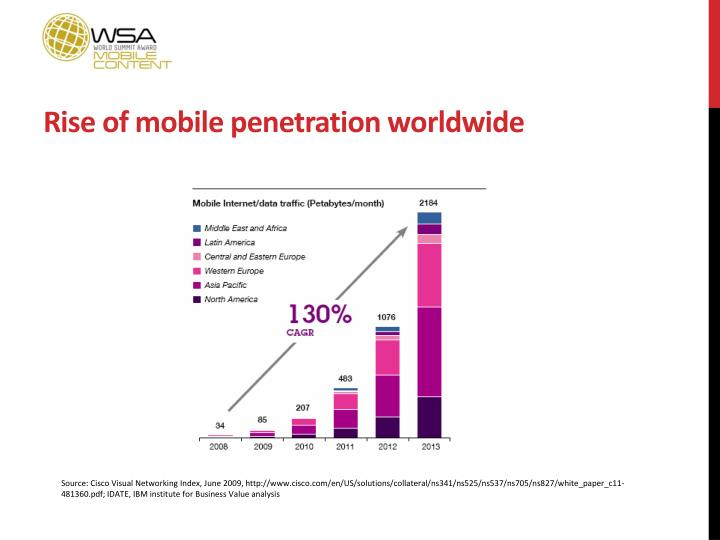 Rise of mobile penetration worldwide