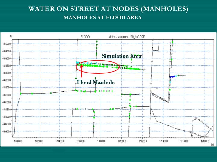 WATER ON STREET AT NODES (MANHOLES)
