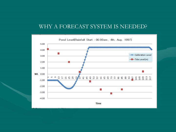 WHY A FORECAST SYSTEM IS NEEDED?
